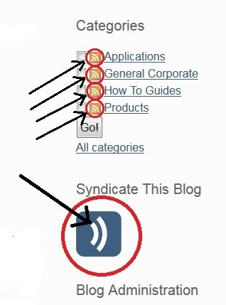 Subscription Blog Links